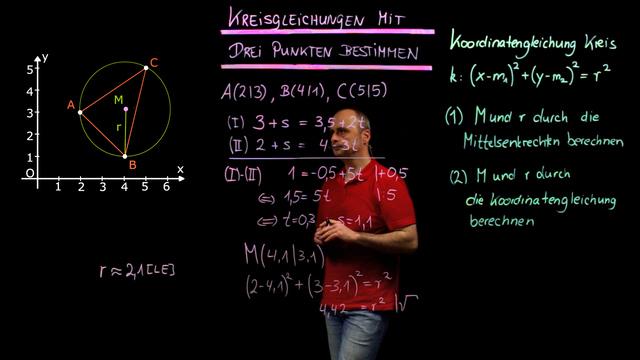Kreisgleichungen mit drei Punkten bestimmen