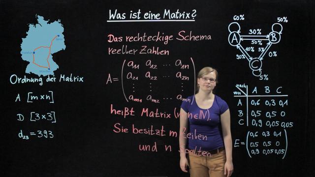 Was ist eine Matrix?