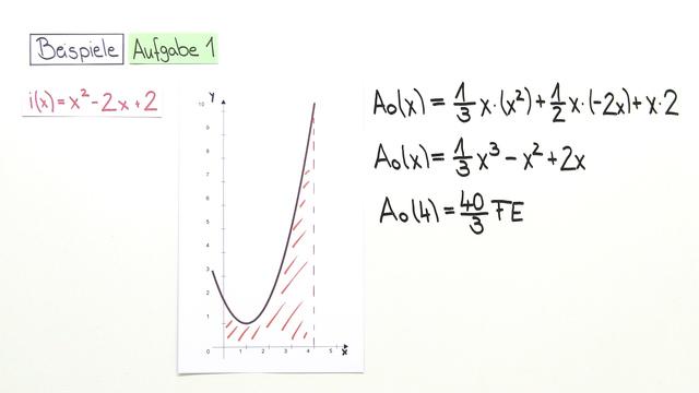 fl cheninhaltsfunktion fl che zwischen zwei graphen mathematik online lernen. Black Bedroom Furniture Sets. Home Design Ideas