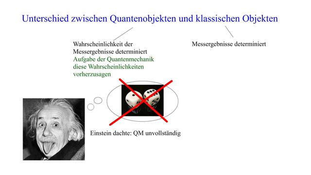 Verhalten von Quantenobjekten