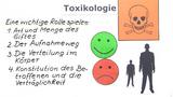 Giftstoffe in Lebensmitteln