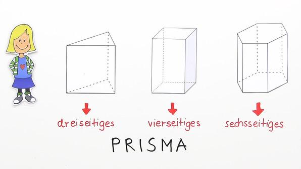Netze von geraden Prismen
