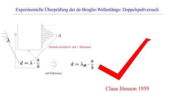 Elektronen als Quantenobjekte