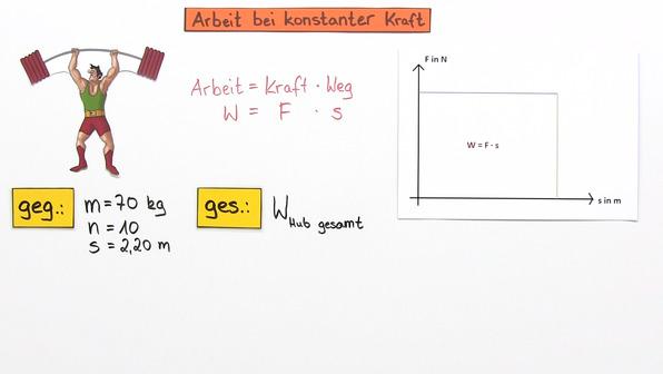 Integralrechnung – Anwendung in der Physik