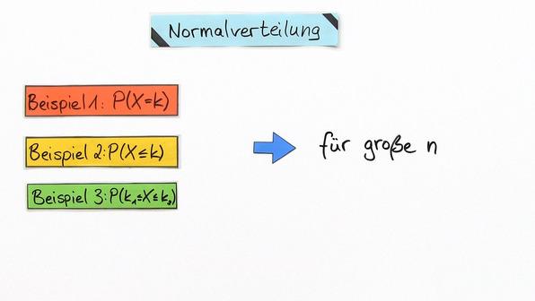 Normalverteilung – Anwendung der Näherungsformeln