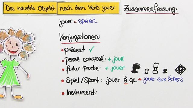 """Indirektes Objekt nach dem Verb """"jouer"""""""
