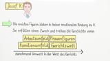 """""""Der Prozess"""" – Personenkonstellation (Kafka)"""