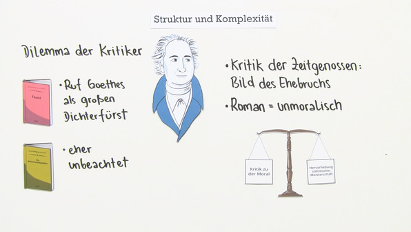 """""""Die Wahlverwandtschaften"""" – Interpretationsansatz und Rezeptionsgeschichte (Goethe)"""