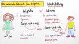 Adjektive – adverbialer Gebrauch