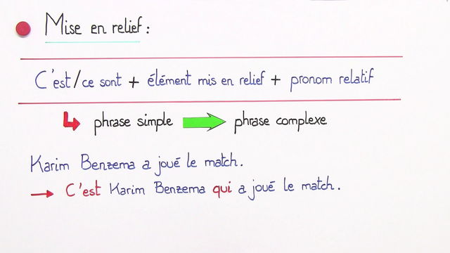 "Mise en relief: ""c'est...qui"" und ""ce...que"""