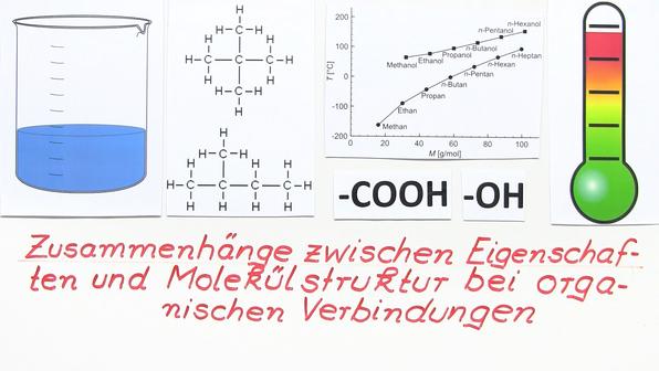 Struktur Und Systematik Bei Organischen Verbindungen Online