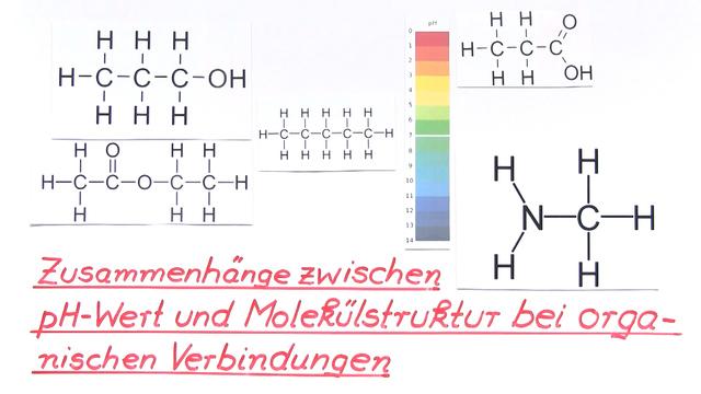 Zusammenhänge zwischen pH-Wert und Molekülstruktur bei organischen ...