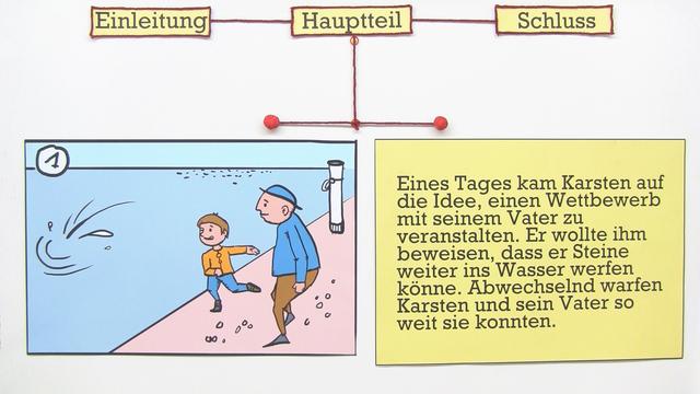 Deutsch 5. Klasse online lernen mit Videos & Übungen