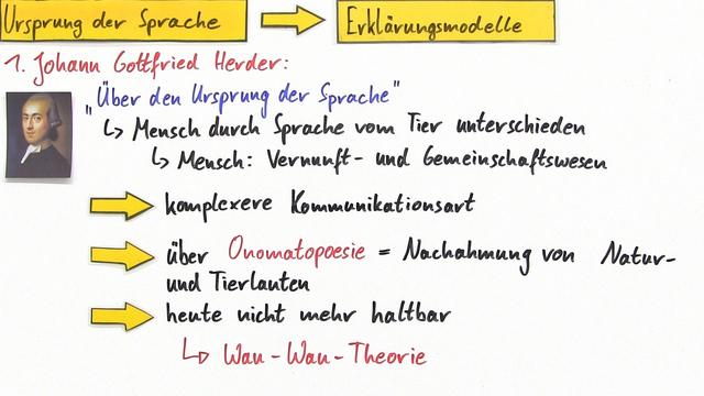 Ursprung der Sprache – Einfach erklärt (inkl. Übungen)
