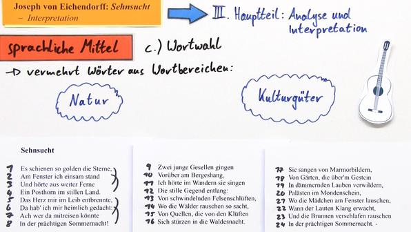 """""""Sehnsucht"""" – Interpretation (Eichendorff)"""