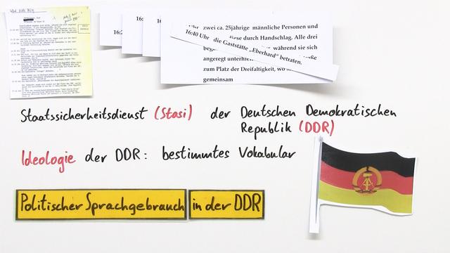 Politischer Sprachgebrauch in der DDR