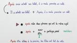 """Infinitivsätze mit """"avant"""", """"après"""", """"pour"""" und """"sans"""" (2)"""