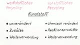 Werkstoffrecycling – Recycling von Kunststoffen