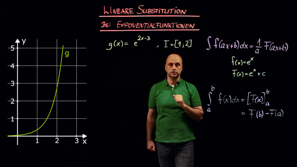 Lineare Substitution – Exponentialfunktionen