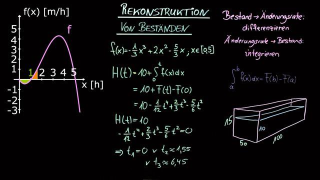 Rekonstruktion von Beständen – Beispiel Wasserstand