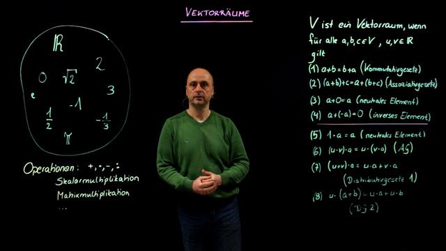 Vektorräume