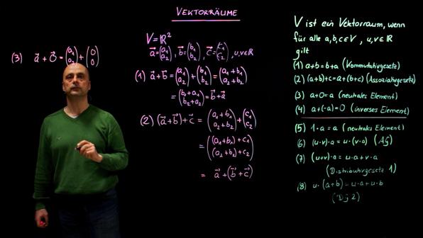 Vektorräume – Beispiele
