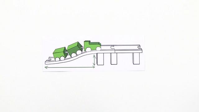 Rekonstruktion ganzrationaler Funktionen – Eisenbahn