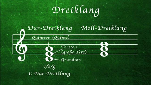 Akkord und Dreiklang – Einfach erklärt (inkl. Übungen)