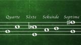 Intervalle in der Musiktheorie