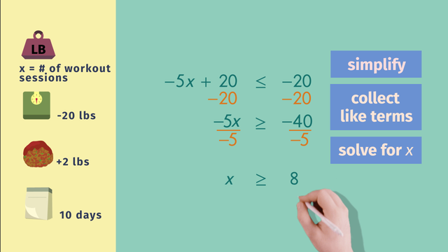 Solving Multi-Step Inequalities – Made Easy