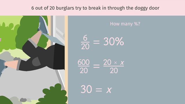 Percent: Word Problems