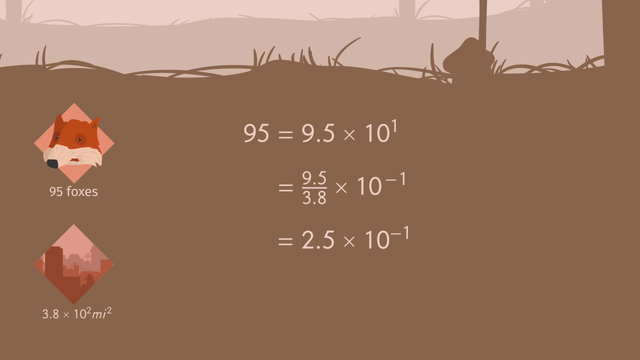Operations with Numbers in Scientific Notation – Made Easy