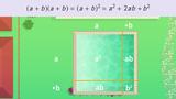 Factoring Special Case Polynomials