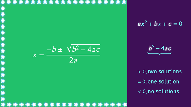 Using and Understanding the Discriminant