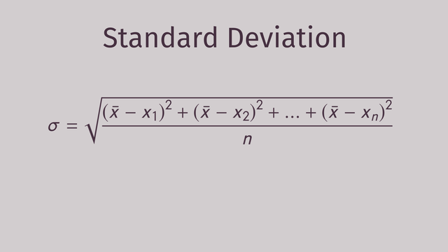 Standard Deviation – Made Easy