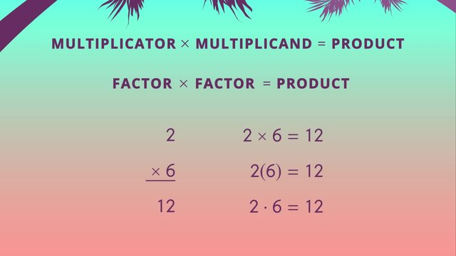 Keywords for Multiplication