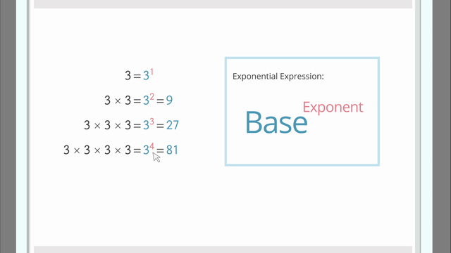 Writing and Evaluating Expressions with Exponents