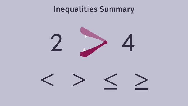 Inequality Symbols Made Easy