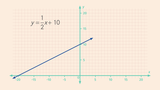 The Graph of a Linear Equation in Two Variables Is a Line