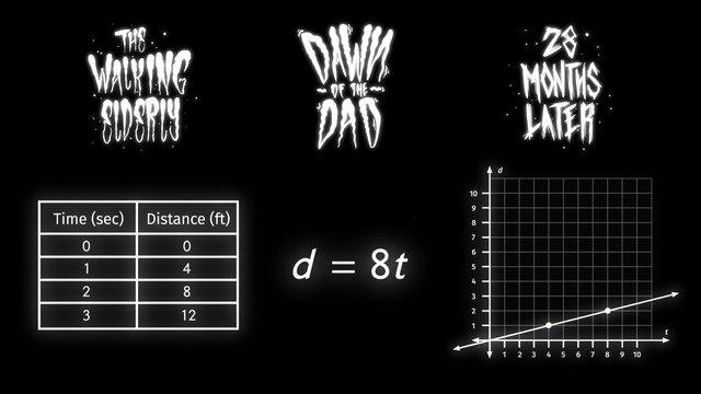 Comparing Constant Rates