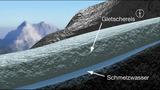 Gletscher im Wandel