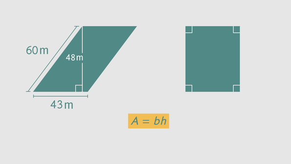Using Rectangles to Find the Area of a Parallelogram