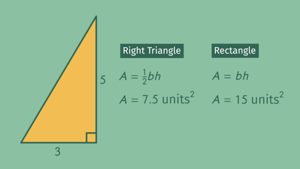 Finding the Area of a Right Triangle