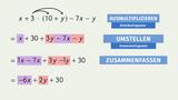 Terme vereinfachen