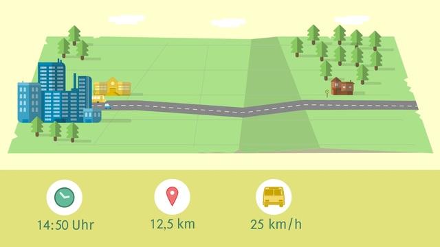 Weg, Zeit, Geschwindigkeit – gleiche Richtung