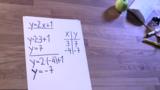 Was ist eine Funktionsgleichung?