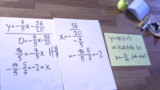 Lineare Funktionen - Nullstellen berechnen 2
