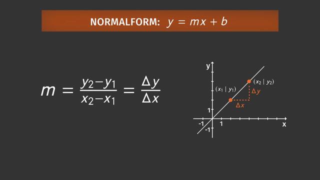 Geradengleichungen – Normalform (y=mx+b)