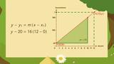 Geradengleichungen in Punktsteigungsform