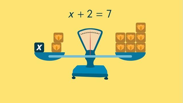 Gleichungen in einem Schritt lösen